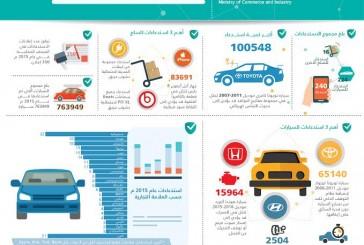"""""""التجارة"""" تستدعي أكثر من 700 ألف سيارة خلال  2015 م"""
