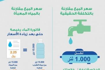 سعر بيع المياه مقارنة بالتكلفة الحقيقية