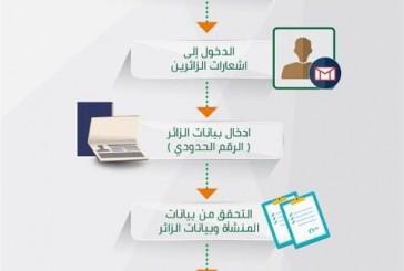 """6 خطوات لإصدار تصريح العمل المؤقت عبر """"أجير"""""""