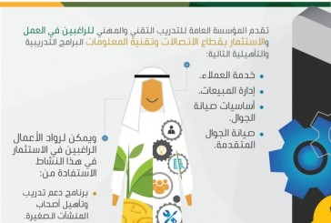 #العمل : بدء تدريب السعوديين في 4 مجالات لتوطين قطاع الاتصالات
