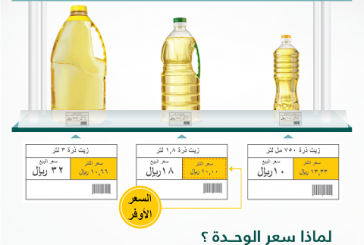 """""""التجارة"""" تصدر قراراً  باعتماد """"سعر الوحدة"""" لتعزيز المنافسة بين المنتجات"""