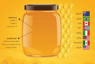 #الغذاء_والدواء تشدد الرقابة على العسل المستورد من 8 دول