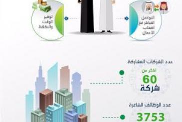 """""""هدف"""" يطلق معرض لقاءات الالكتروني السابع بمشاركة 60 منشأة خاصة"""