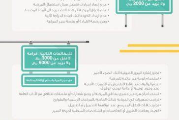 """""""المرور"""" تحدد موعد تطبيق نظام لائحة """"المخالفات والغرامات"""" الجديد"""