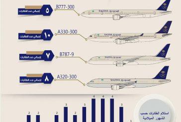"""""""السعودية"""" تتسلم (30) طائرة جديدة وخروج الطائرات القديمة من الخدمة"""