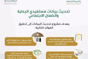"""""""وزارة العمل والتنمية الاجتماعية"""" تدعو مستفيدي الرعاية والضمان إلى تحديث البيانات"""