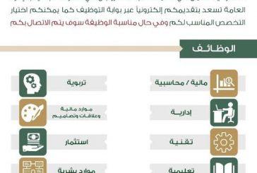 تحفيظ الرياض تفتح باب التقديم على عدد من الوظائف الإدارية والتعليمية