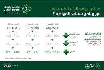«حساب المواطن» وآلية التسجيل فيه