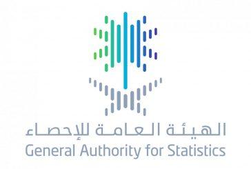 هيئة العامة للإحصاء تعلن عن وظائف عن طريق النقل من الوزارات والهيئات والمؤسسات الحكومية