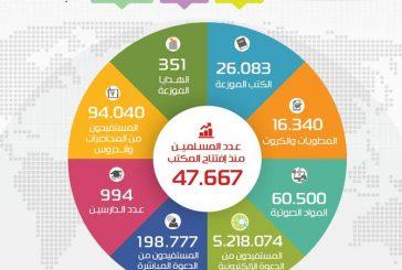 465 مسلم جديد بدعوي الروضة خلال شهر ربيع الثاني 1438