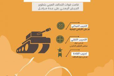 الرئيس اليمني: لا يمكن للحوثي فرض التجربة الإيرانية على اليمنيين