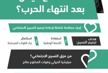 مسؤولون يمنيون : المليشيات الحوثية أحدثت جرحاً في النسيج الاجتماعي يتطلب مصالحة بعد الحرب