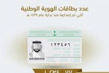 """""""الأحوال"""" أكثر من مليون بطاقة هوية وطنية تم إصدارها"""