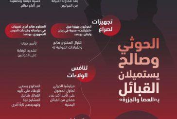 زيادة اختطاف مليشيا الحوثي لأبناء القبائل يدفعها إلى الانشقاق.. وإعلان الانضمام للشرعية اليمنية