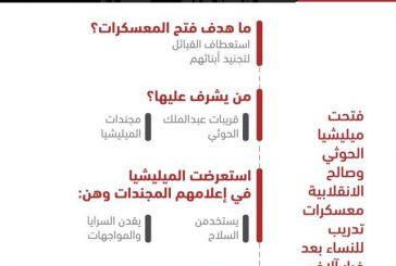 ميلشيا الحوثي تفتح معسكرات لتجنيد عشرات النساء وتجمع معلومات عن المواطنين لابتزازهم