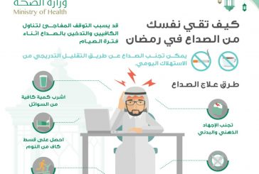 """""""الصحة """" تنشر إنفوجرافيك توعوي عن الوقاية من  الصداع في رمضان"""
