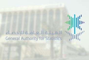 """""""الإحصاء"""": ارتفاع صادرات المملكة وانخفاض وارداتها السلعية"""