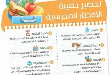 «الغذاء والدواء» تنصح بخطوات لتحضير حقيبة الإفطار المدرسية