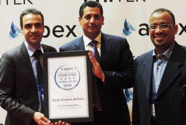 """""""السعودية"""" تحصل على تصنيف (4 نجوم) ضمن تقييم لأداء (470) شركة طيران عالمية"""