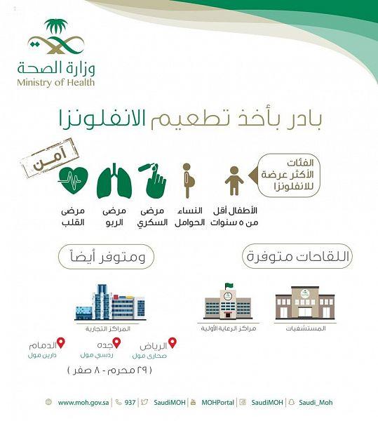 وزارة الصحة تدعو إلى المبادرة بالحصول على تطعيم الإنفلونزا