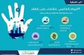 بمناسبة اليوم العالمي للقضاء على الفقر .. خطط استراتيجية للقضاء على فقر 40 ألف أسرة ببر الشرقية
