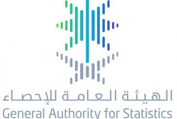 الإحصاء: 803 آلاف عاطل وعاطلة عن العمل في المملكة