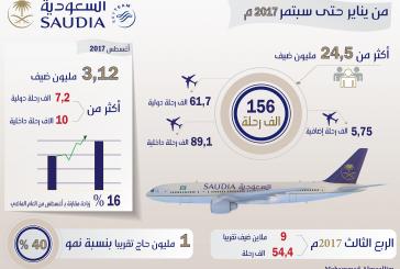 السعودية تحقق معدَّلات متنامية وتنقل قُرابة تسعة ملايين ضيف في ثلاثة أشهر