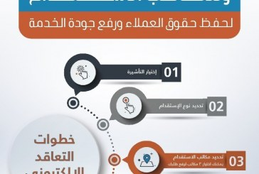 5 خطوات ميسرة للاستفادة من خدمة التعاقد الإلكتروني لاستقدام العمالة المنزلية