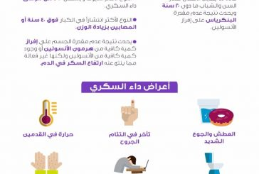 """""""الصحة"""" تطلق حملة للتوعية بمرض السكري"""