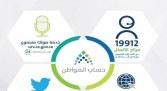 4 قنوات متاحة لاستقبال الاتصالات والاستفسارات في حساب المواطن