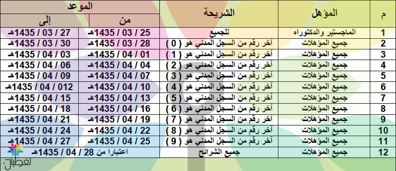 moa3eed (1)